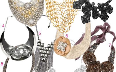 CHUNKY STATEMENT NECKLACE TREND